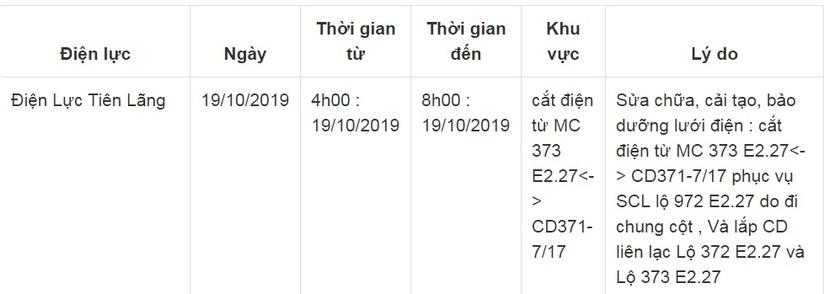 Lịch cắt điện ở Hải Phòng từ ngày 15/10 đến 19/1015