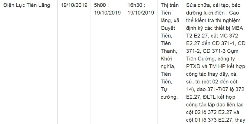 Lịch cắt điện ở Hải Phòng từ ngày 15/10 đến 19/1012