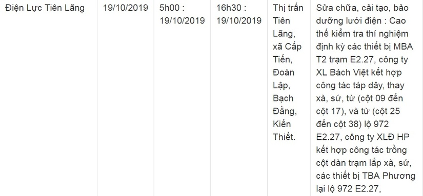 Lịch cắt điện ở Hải Phòng từ ngày 15/10 đến 19/106