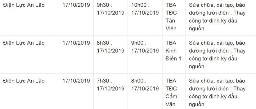 Lịch cắt điện ở Hải Phòng từ ngày 15/10 đến 19/102