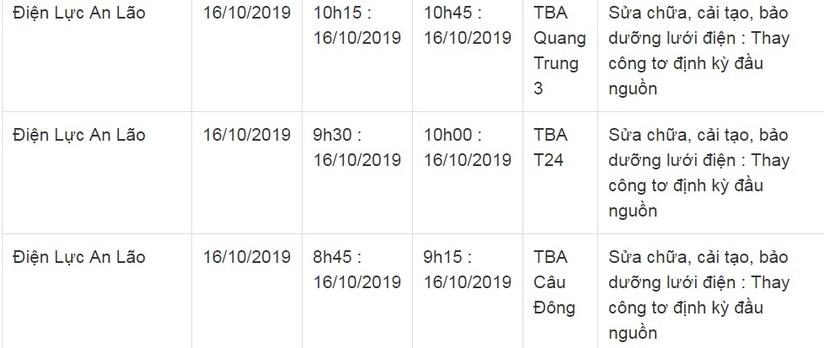Lịch cắt điện ở Hải Phòng từ ngày 15/10 đến 19/104