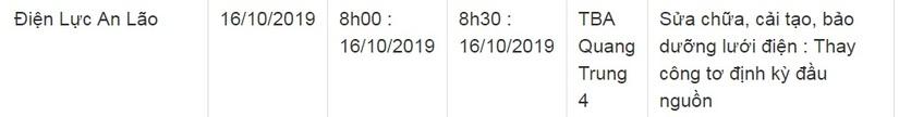 Lịch cắt điện ở Hải Phòng từ ngày 15/10 đến 19/105