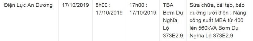 Lịch cắt điện ở Hải Phòng từ ngày 15/10 đến 19/107