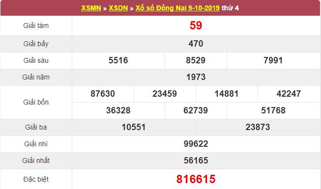kết quả xổ số Đồng Nai thứ 4 ngày 9/10/2019