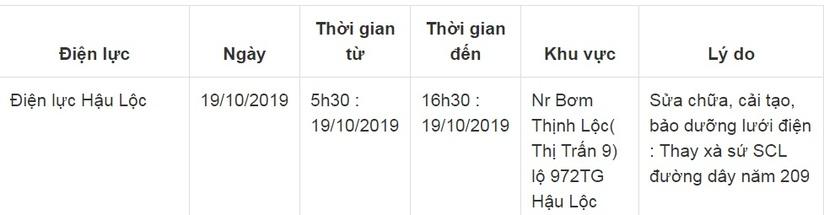 Lịch cắt điện ở Thanh Hóa từ ngày 17/10 đến 19/102