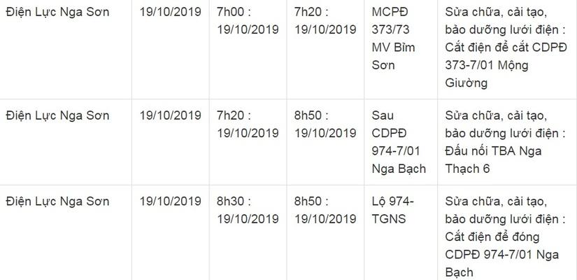 Lịch cắt điện ở Thanh Hóa từ ngày 17/10 đến 19/1013