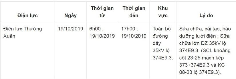 Lịch cắt điện ở Thanh Hóa từ ngày 17/10 đến 19/1015