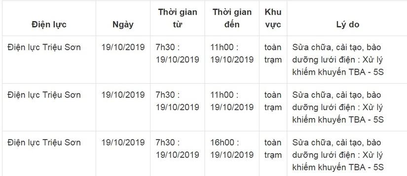 Lịch cắt điện ở Thanh Hóa từ ngày 17/10 đến 19/1016