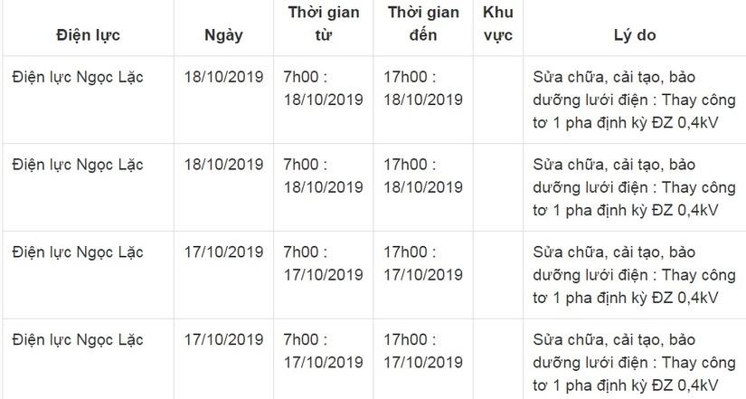 Lịch cắt điện ở Thanh Hóa từ ngày 17/10 đến 19/1018