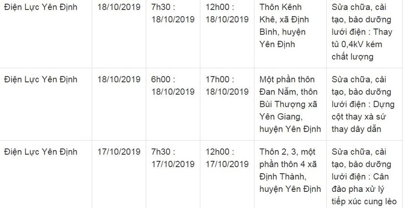 Lịch cắt điện ở Thanh Hóa từ ngày 17/10 đến 19/106