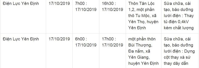 Lịch cắt điện ở Thanh Hóa từ ngày 17/10 đến 19/107
