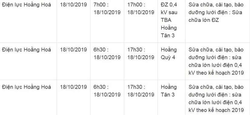 Lịch cắt điện ở Thanh Hóa từ ngày 17/10 đến 19/108