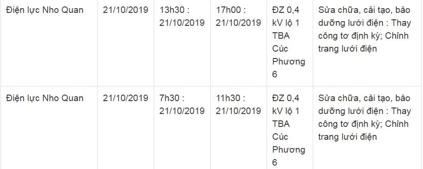 Lịch cắt điện ở Ninh Bình từ ngày 17/10 đến 22/102
