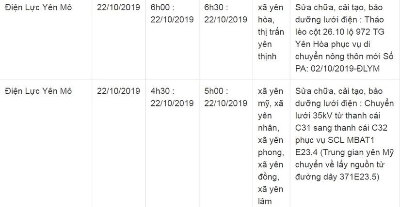 Lịch cắt điện ở Ninh Bình từ ngày 17/10 đến 22/105