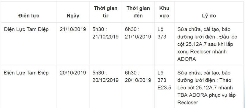 Lịch cắt điện ở Ninh Bình từ ngày 17/10 đến 22/106