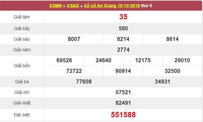 kết quả xổ số An Giang thứ 5 ngày 10/10/2019