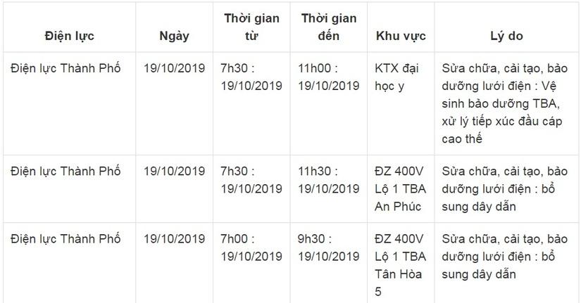Lịch cắt điện ở Thái Bình từ ngày 18/10 đến 20/1016