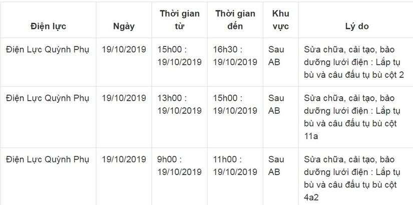 Lịch cắt điện ở Thái Bình từ ngày 18/10 đến 20/1021