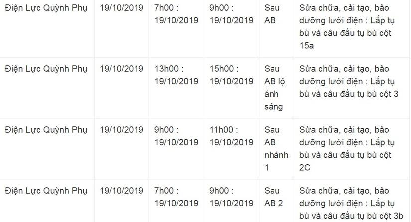 Lịch cắt điện ở Thái Bình từ ngày 18/10 đến 20/1022