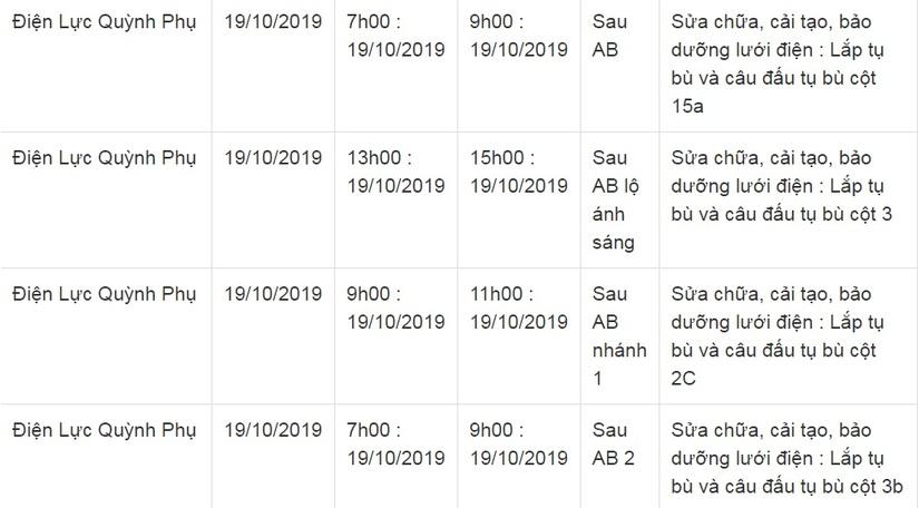 Lịch cắt điện ở Thái Bình từ ngày 18/10 đến 20/1023