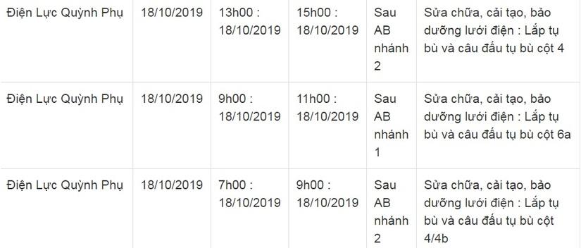 Lịch cắt điện ở Thái Bình từ ngày 18/10 đến 20/1024