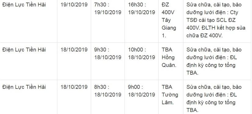 Lịch cắt điện ở Thái Bình từ ngày 18/10 đến 20/102