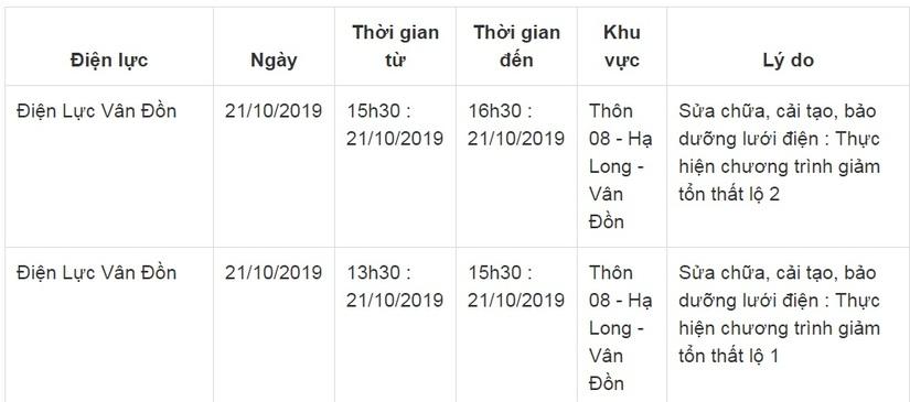 Lịch cắt điện ở Quảng Ninh từ ngày 21/10 đến 24/102