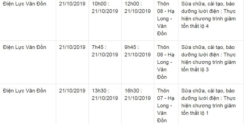 Lịch cắt điện ở Quảng Ninh từ ngày 21/10 đến 24/103