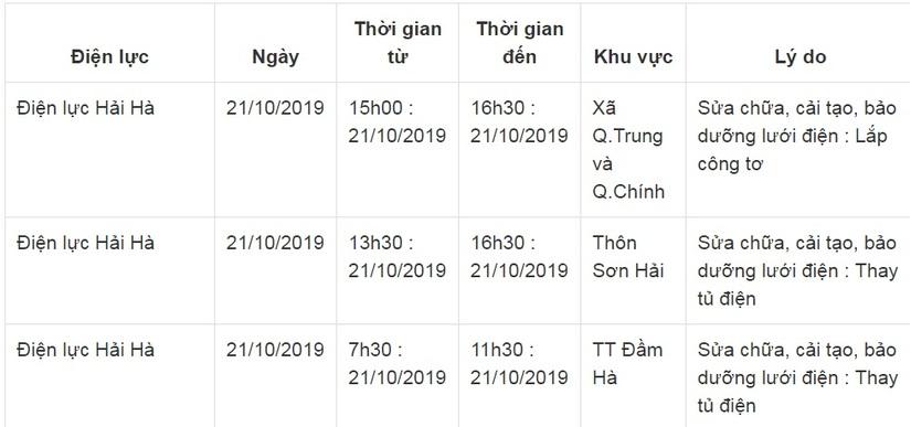 Lịch cắt điện ở Quảng Ninh từ ngày 21/10 đến 24/104