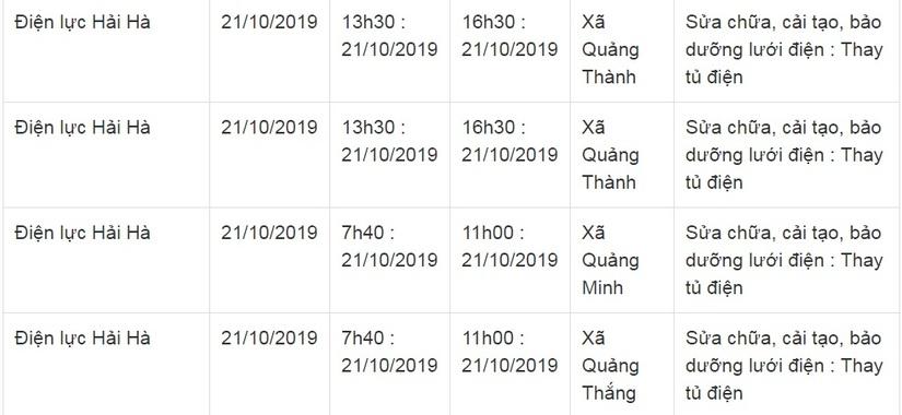 Lịch cắt điện ở Quảng Ninh từ ngày 21/10 đến 24/108