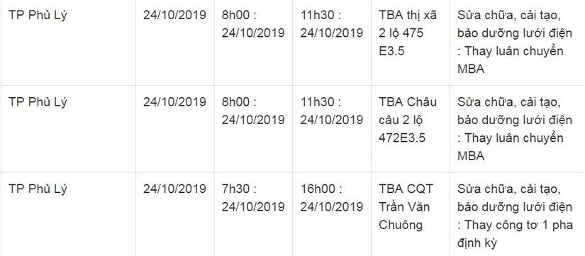 Lịch cắt điện ở Hà Nam từ ngày 22/10 đến 26/1011