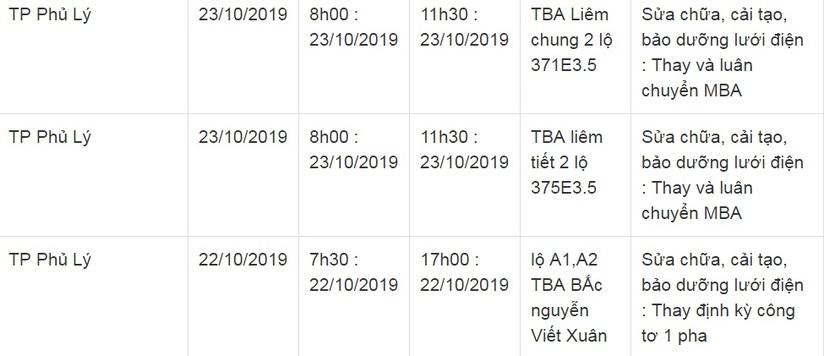 Lịch cắt điện ở Hà Nam từ ngày 22/10 đến 26/1014