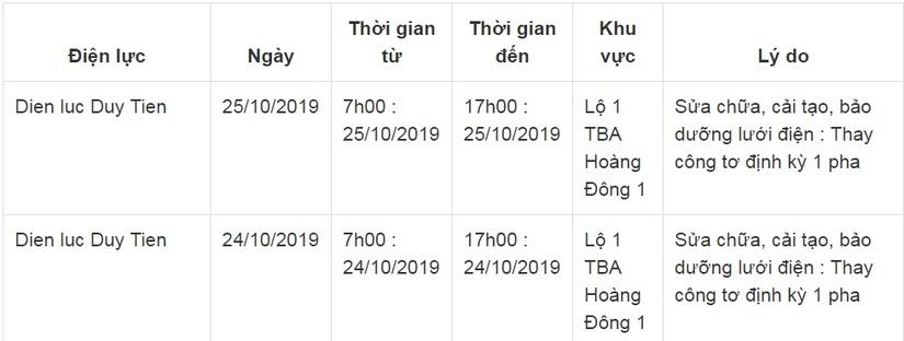 Lịch cắt điện ở Hà Nam từ ngày 22/10 đến 26/1016