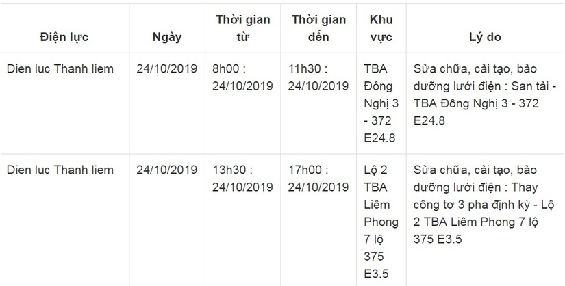 Lịch cắt điện ở Hà Nam từ ngày 22/10 đến 26/101