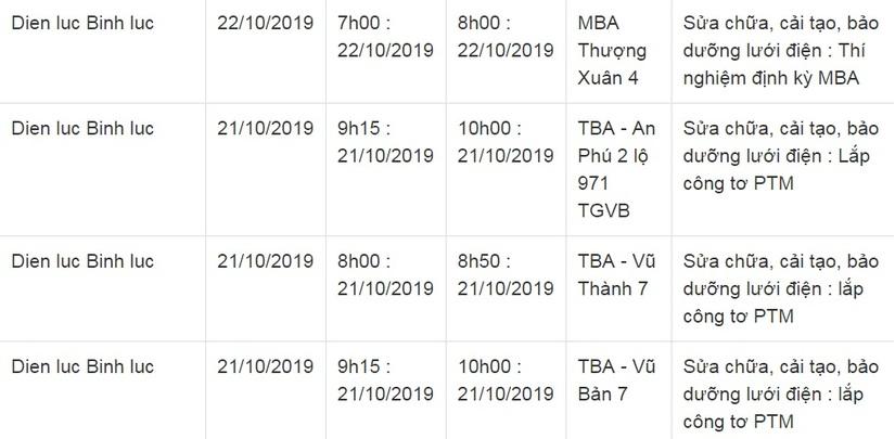 Lịch cắt điện ở Hà Nam từ ngày 22/10 đến 26/104