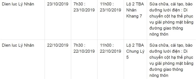 Lịch cắt điện ở Hà Nam từ ngày 22/10 đến 26/106