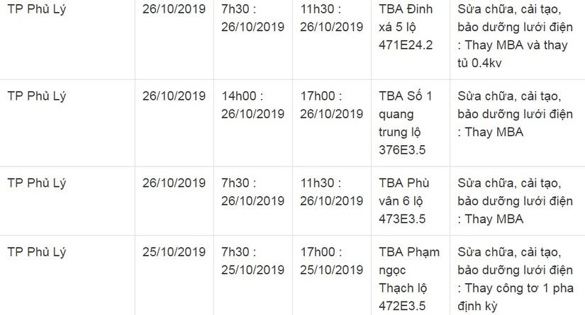 Lịch cắt điện ở Hà Nam từ ngày 22/10 đến 26/109