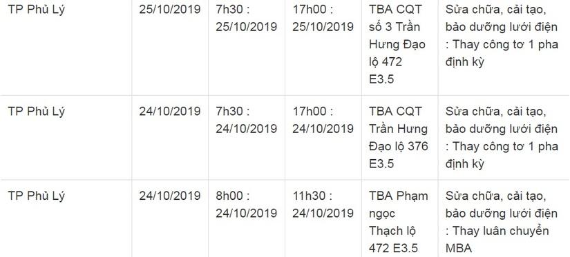 Lịch cắt điện ở Hà Nam từ ngày 22/10 đến 26/1010
