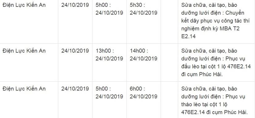 Lịch cắt điện ở Hải Phòng từ ngày 24/10 đến 26/1011