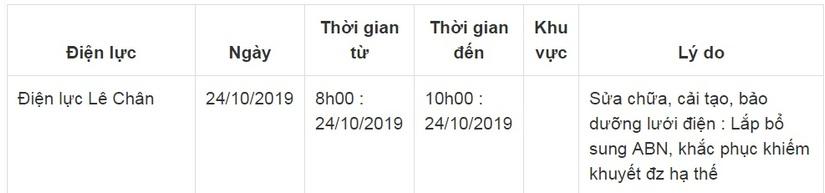 Lịch cắt điện ở Hải Phòng từ ngày 24/10 đến 26/1017