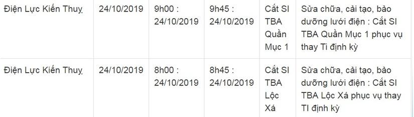 Lịch cắt điện ở Hải Phòng từ ngày 24/10 đến 26/1019