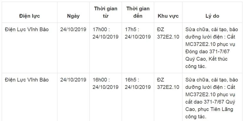 Lịch cắt điện ở Hải Phòng từ ngày 24/10 đến 26/103