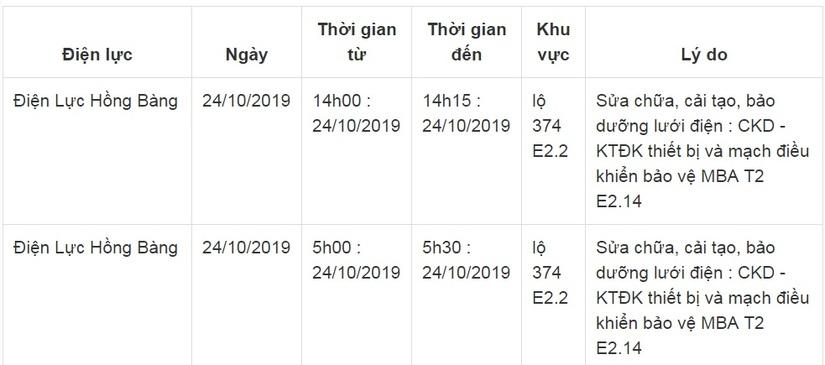 Lịch cắt điện ở Hải Phòng từ ngày 24/10 đến 26/104