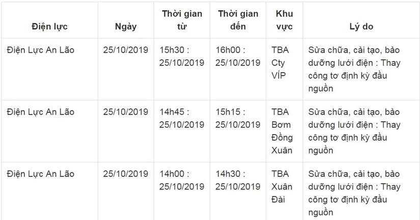 Lịch cắt điện ở Hải Phòng từ ngày 24/10 đến 26/107