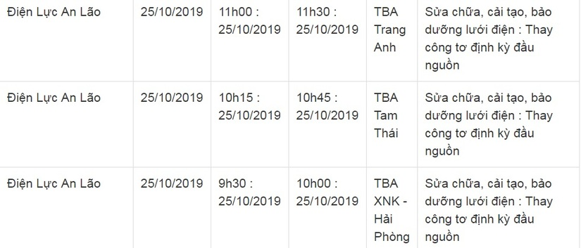 Lịch cắt điện ở Hải Phòng từ ngày 24/10 đến 26/108