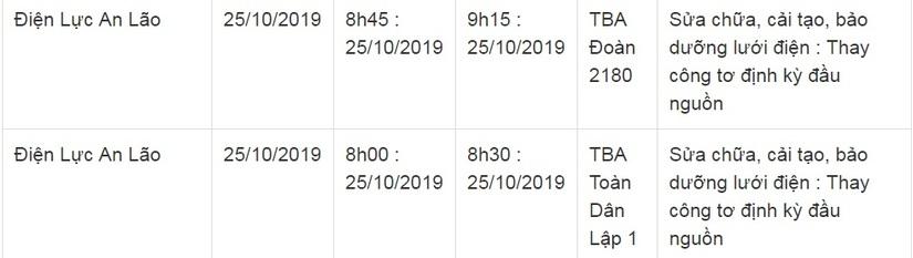 Lịch cắt điện ở Hải Phòng từ ngày 24/10 đến 26/109