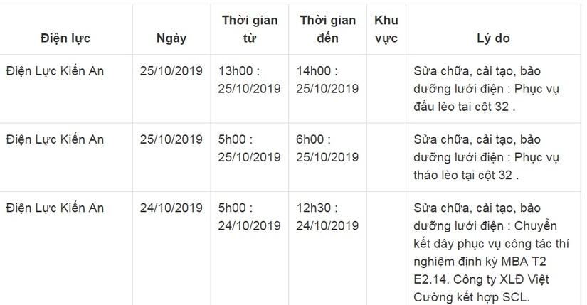 Lịch cắt điện ở Hải Phòng từ ngày 24/10 đến 26/1010