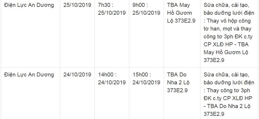 Lịch cắt điện ở Hải Phòng từ ngày 24/10 đến 26/1024