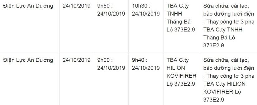 Lịch cắt điện ở Hải Phòng từ ngày 24/10 đến 26/1026