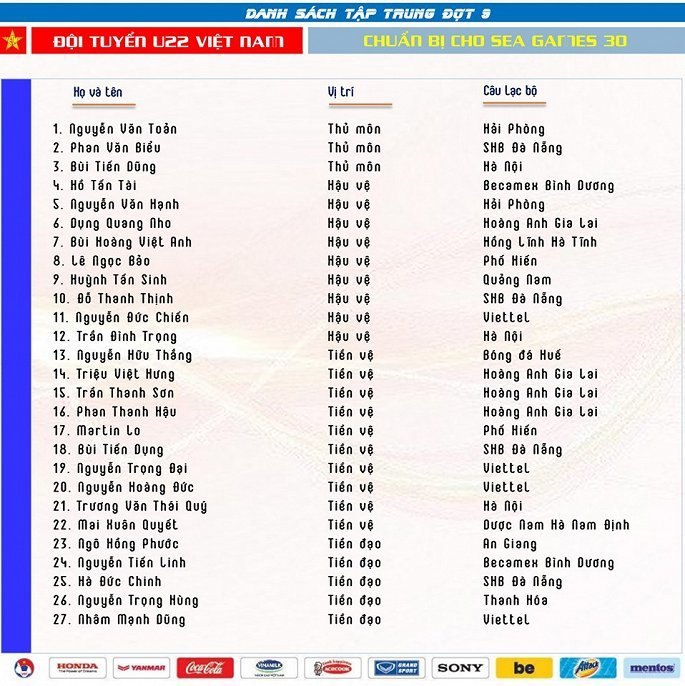 Danh sách sơ bộ U22 Việt Nam chuẩn bị cho SEA Games